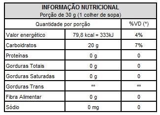 Acucar_Invertido