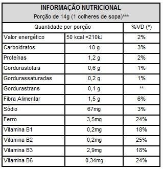 Pao-Vitaminado